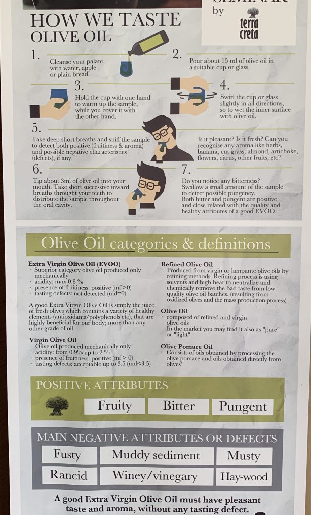 A poster showcasing how to taste olive oil